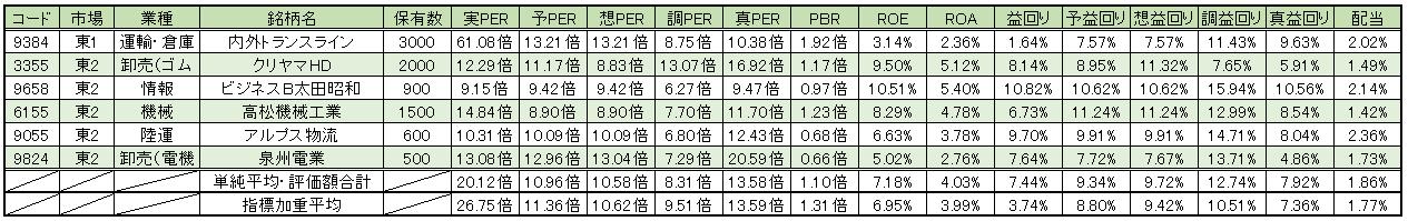 2015_06PF2